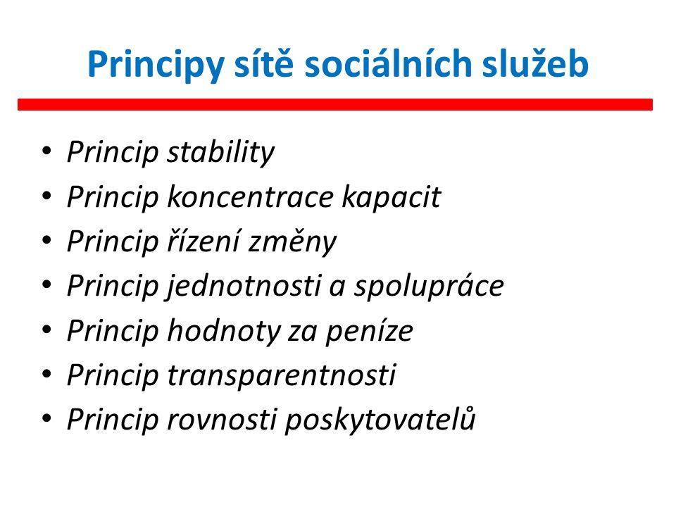 Principy sítě sociálních služeb Princip stability Princip koncentrace kapacit Princip řízení změny Princip jednotnosti a spolupráce Princip hodnoty za peníze Princip transparentnosti Princip rovnosti poskytovatelů