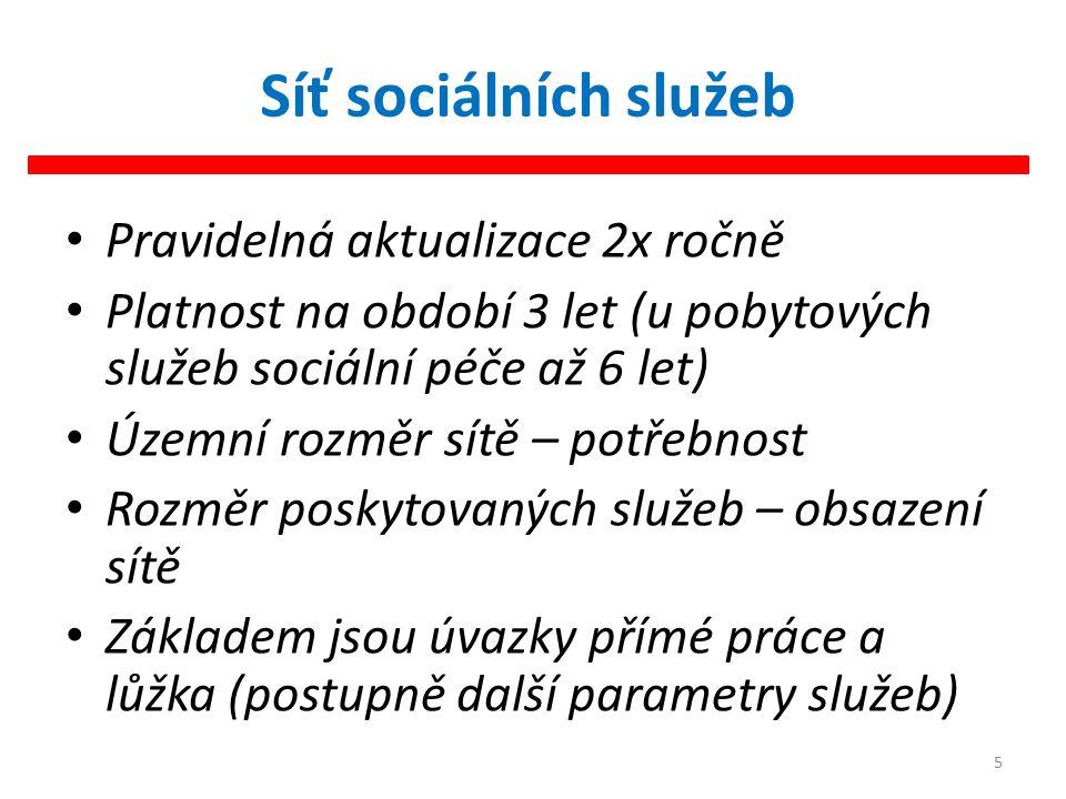 Síť sociálních služeb Pravidelná aktualizace 2x ročně Platnost na období 3 let (u pobytových služeb sociální péče až 6 let) Územní rozměr sítě – potřebnost Rozměr poskytovaných služeb – obsazení sítě Základem jsou úvazky přímé práce a lůžka (postupně další parametry služeb) 5