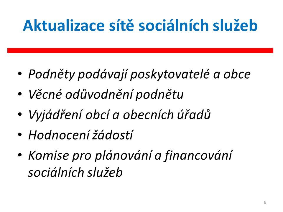 Aktualizace sítě sociálních služeb Podněty podávají poskytovatelé a obce Věcné odůvodnění podnětu Vyjádření obcí a obecních úřadů Hodnocení žádostí Komise pro plánování a financování sociálních služeb 6