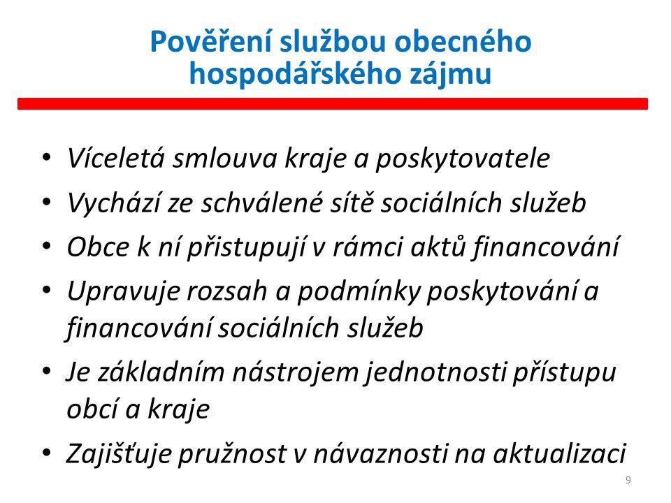 Platba za dostupnost (lůžka a/nebo úvazky) Koordinovaný přístup kraje a obcí k financování služeb Propočet oprávněné výše nákladů a příjmů za poskytování sociálních služeb a jeho posouzení Stanovena vyrovnávací platba Naplňování odděleným dotačními řízeními Financování sociálních služeb 10