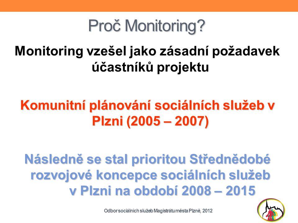 Proč Monitoring. Proč Monitoring.