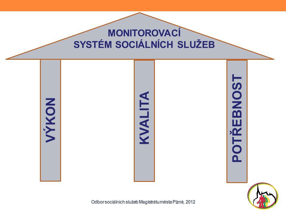 VÝKON POTŘEBNOST MONITOROVACÍ SYSTÉM SOCIÁLNÍCH SLUŽEB KVALITA Odbor sociálních služeb Magistrátu města Plzně, 2012