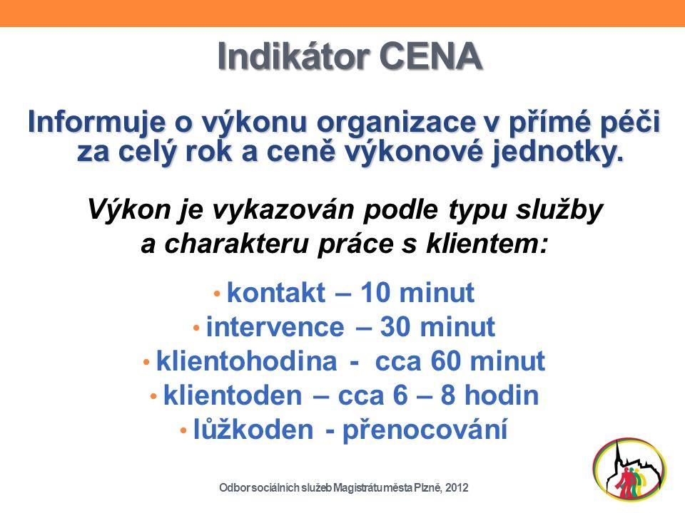 Indikátor CENA Informuje o výkonu organizace v přímé péči za celý rok a ceně výkonové jednotky.