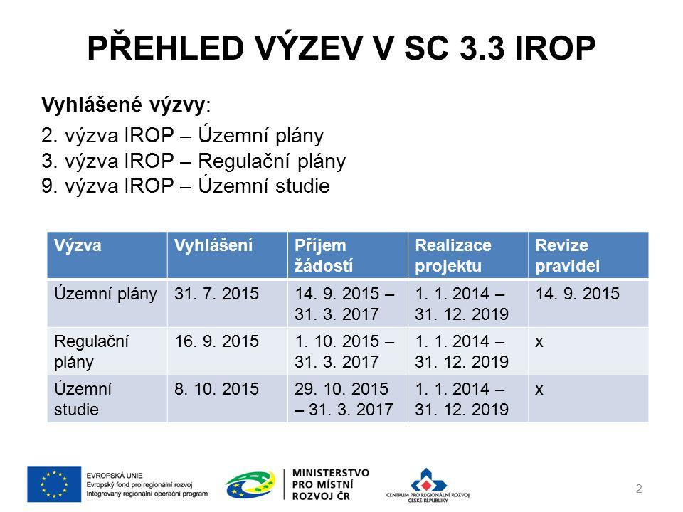 PŘEHLED VÝZEV V SC 3.3 IROP Vyhlášené výzvy: 2. výzva IROP – Územní plány 3. výzva IROP – Regulační plány 9. výzva IROP – Územní studie 2 VýzvaVyhláše