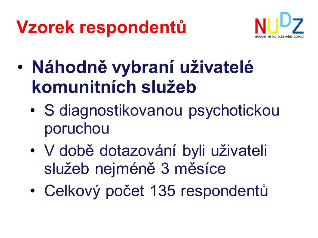 Vzorek respondentů Náhodně vybraní uživatelé komunitních služeb S diagnostikovanou psychotickou poruchou V době dotazování byli uživateli služeb nejmé