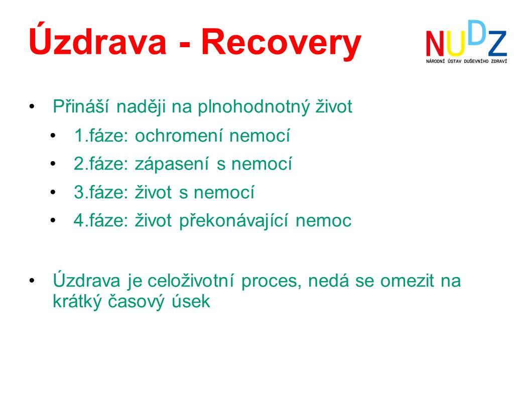 Úzdrava - Recovery Přináší naději na plnohodnotný život 1.fáze: ochromení nemocí 2.fáze: zápasení s nemocí 3.fáze: život s nemocí 4.fáze: život překon