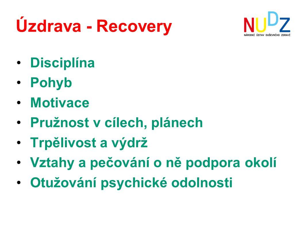 Úzdrava - Recovery Disciplína Pohyb Motivace Pružnost v cílech, plánech Trpělivost a výdrž Vztahy a pečování o ně podpora okolí Otužování psychické odolnosti
