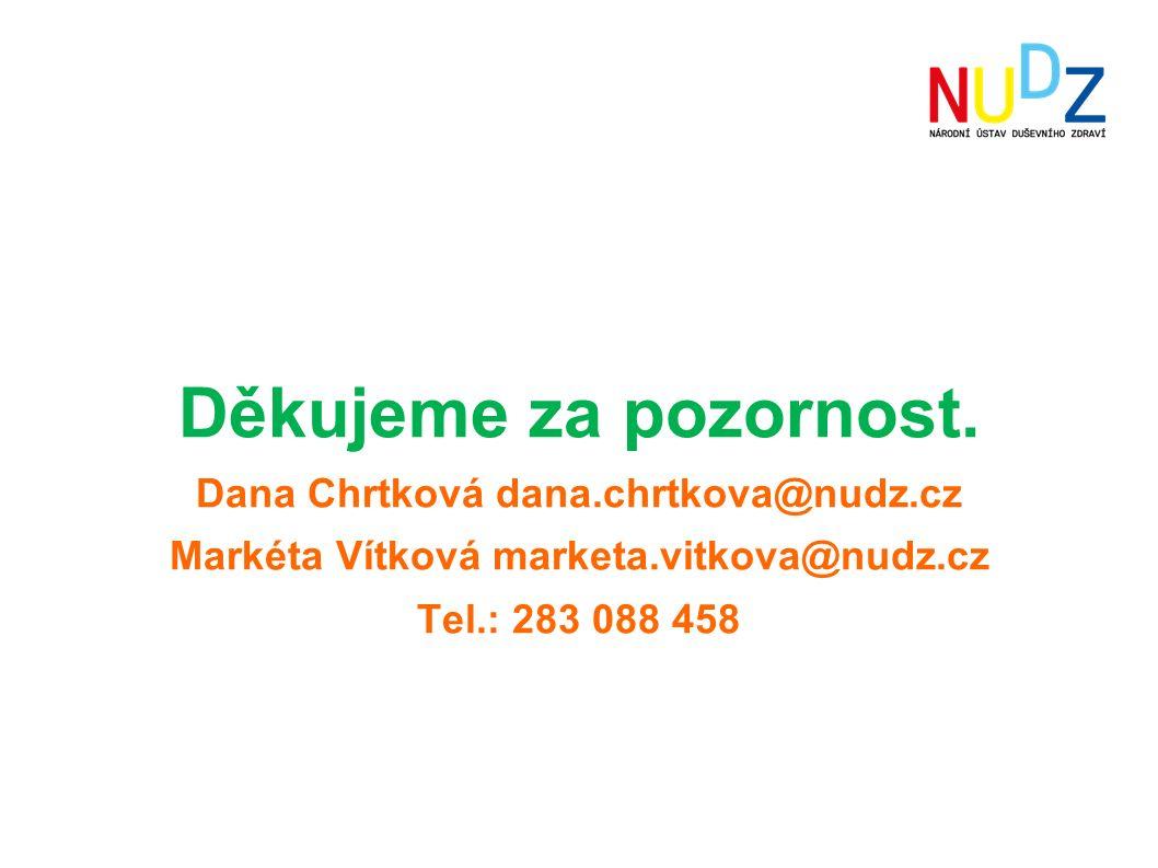 Děkujeme za pozornost. Dana Chrtková dana.chrtkova@nudz.cz Markéta Vítková marketa.vitkova@nudz.cz Tel.: 283 088 458