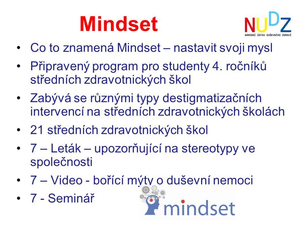 Mindset Co to znamená Mindset – nastavit svoji mysl Připravený program pro studenty 4. ročníků středních zdravotnických škol Zabývá se různými typy de