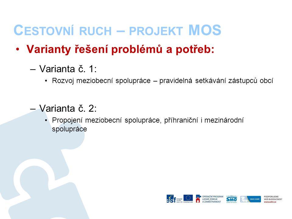 Varianty řešení problémů a potřeb: –Varianta č. 1: Rozvoj meziobecní spolupráce – pravidelná setkávání zástupců obcí –Varianta č. 2: Propojení meziobe