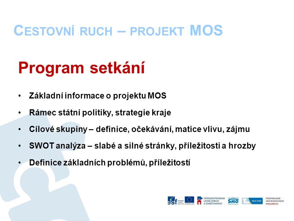 Program setkání Základní informace o projektu MOS Rámec státní politiky, strategie kraje Cílové skupiny – definice, očekávání, matice vlivu, zájmu SWO