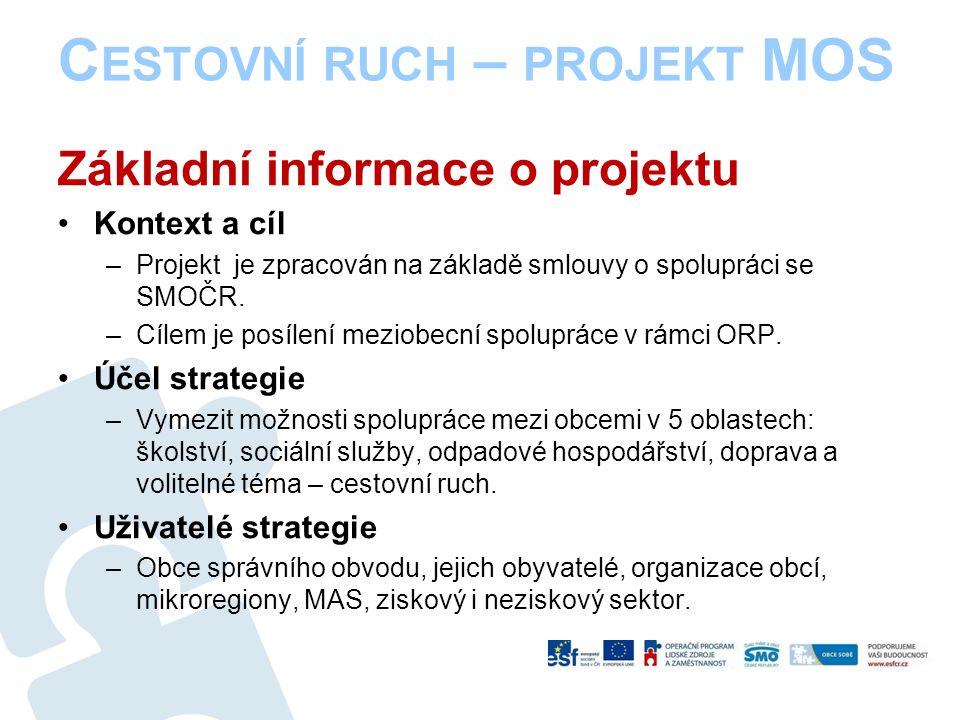 Základní informace o projektu Kontext a cíl –Projekt je zpracován na základě smlouvy o spolupráci se SMOČR. –Cílem je posílení meziobecní spolupráce v