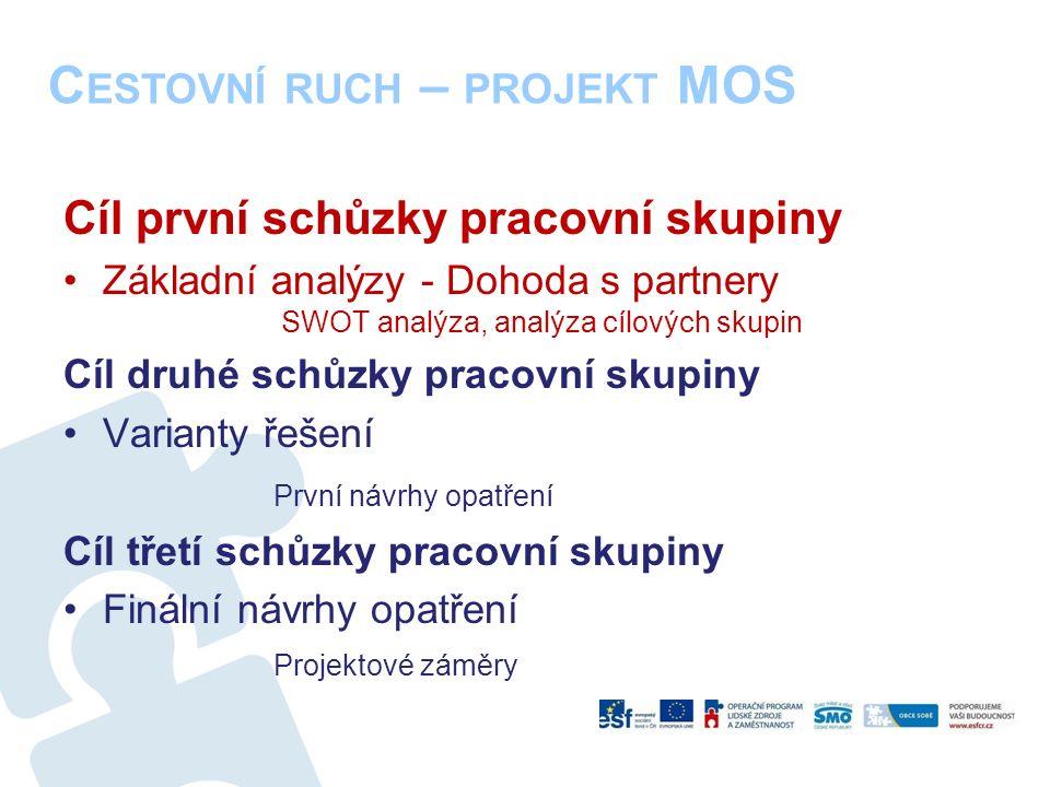 Cíl první schůzky pracovní skupiny Základní analýzy - Dohoda s partnery SWOT analýza, analýza cílových skupin Cíl druhé schůzky pracovní skupiny Varia