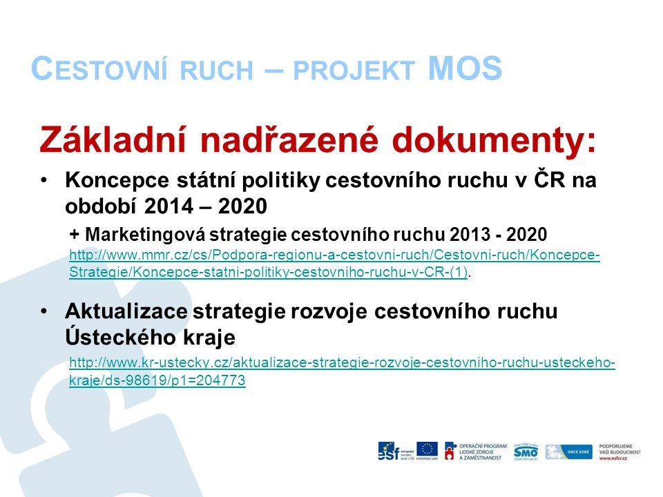 Základní nadřazené dokumenty: Koncepce státní politiky cestovního ruchu v ČR na období 2014 – 2020 + Marketingová strategie cestovního ruchu 2013 - 20