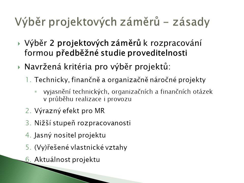  Výběr 2 projektových záměrů k rozpracování formou předběžné studie proveditelnosti  Navržená kritéria pro výběr projektů: 1.Technicky, finančně a organizačně náročné projekty  vyjasnění technických, organizačních a finančních otázek v průběhu realizace i provozu 2.Výrazný efekt pro MR 3.Nižší stupeň rozpracovanosti 4.Jasný nositel projektu 5.(Vy)řešené vlastnické vztahy 6.Aktuálnost projektu