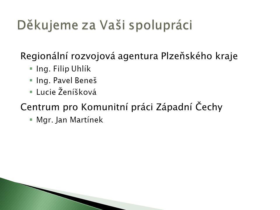 Regionální rozvojová agentura Plzeňského kraje  Ing.