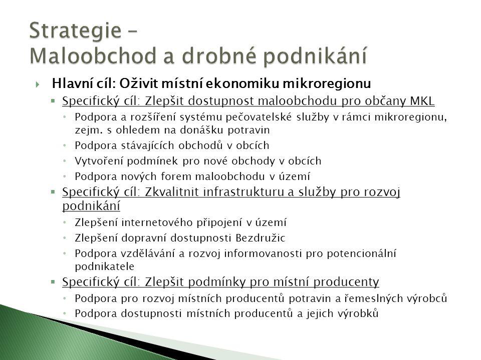  Hlavní cíl: Oživit místní ekonomiku mikroregionu  Specifický cíl: Zlepšit dostupnost maloobchodu pro občany MKL Podpora a rozšíření systému pečovatelské služby v rámci mikroregionu, zejm.