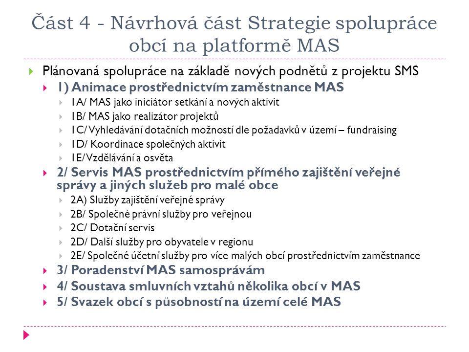 Část 4 - Návrhová část Strategie spolupráce obcí na platformě MAS  Plánovaná spolupráce na základě nových podnětů z projektu SMS  1) Animace prostřednictvím zaměstnance MAS  1A/ MAS jako iniciátor setkání a nových aktivit  1B/ MAS jako realizátor projektů  1C/ Vyhledávání dotačních možností dle požadavků v území – fundraising  1D/ Koordinace společných aktivit  1E/ Vzdělávání a osvěta  2/ Servis MAS prostřednictvím přímého zajištění veřejné správy a jiných služeb pro malé obce  2A) Služby zajištění veřejné správy  2B/ Společné právní služby pro veřejnou  2C/ Dotační servis  2D/ Další služby pro obyvatele v regionu  2E/ Společné účetní služby pro více malých obcí prostřednictvím zaměstnance  3/ Poradenství MAS samosprávám  4/ Soustava smluvních vztahů několika obcí v MAS  5/ Svazek obcí s působností na území celé MAS