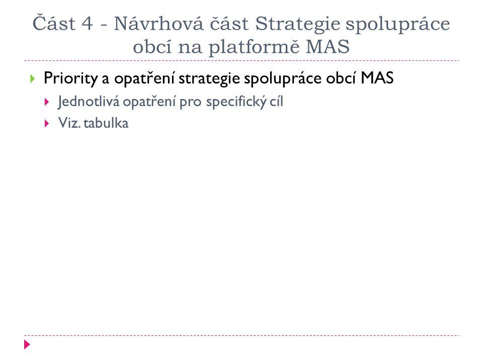 Část 4 - Návrhová část Strategie spolupráce obcí na platformě MAS  Priority a opatření strategie spolupráce obcí MAS  Jednotlivá opatření pro specifický cíl  Viz.