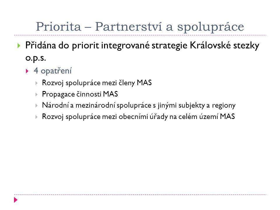 Priorita – Partnerství a spolupráce  Přidána do priorit integrované strategie Královské stezky o.p.s.