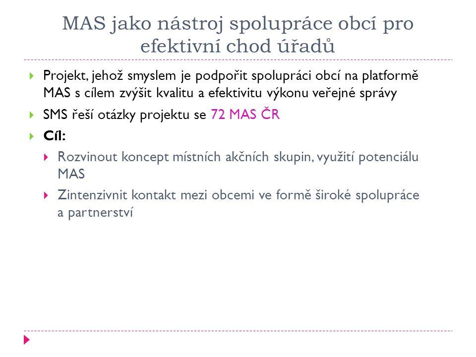 MAS jako nástroj spolupráce obcí pro efektivní chod úřadů  Projekt, jehož smyslem je podpořit spolupráci obcí na platformě MAS s cílem zvýšit kvalitu a efektivitu výkonu veřejné správy  SMS řeší otázky projektu se 72 MAS ČR  Cíl:  Rozvinout koncept místních akčních skupin, využití potenciálu MAS  Zintenzivnit kontakt mezi obcemi ve formě široké spolupráce a partnerství