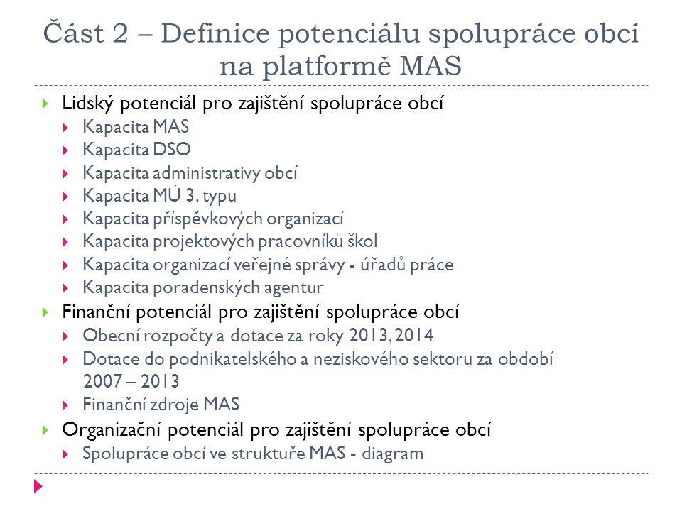 Část 2 – Definice potenciálu spolupráce obcí na platformě MAS  Lidský potenciál pro zajištění spolupráce obcí  Kapacita MAS  Kapacita DSO  Kapacita administrativy obcí  Kapacita MÚ 3.