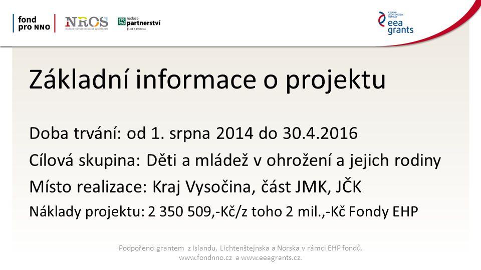 Základní informace o projektu Doba trvání: od 1.