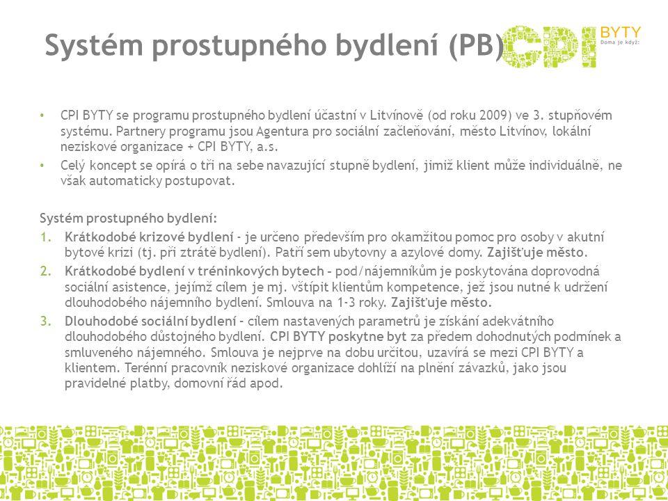 CPI BYTY se programu prostupného bydlení účastní v Litvínově (od roku 2009) ve 3. stupňovém systému. Partnery programu jsou Agentura pro sociální začl