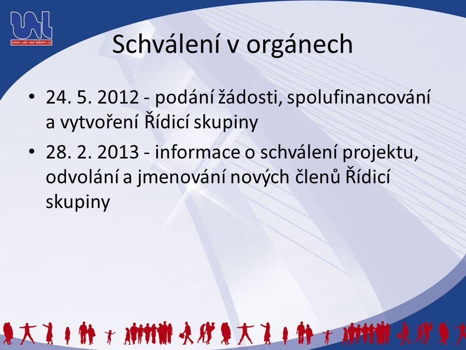 Schválení v orgánech 24. 5. 2012 - podání žádosti, spolufinancování a vytvoření Řídicí skupiny 28.