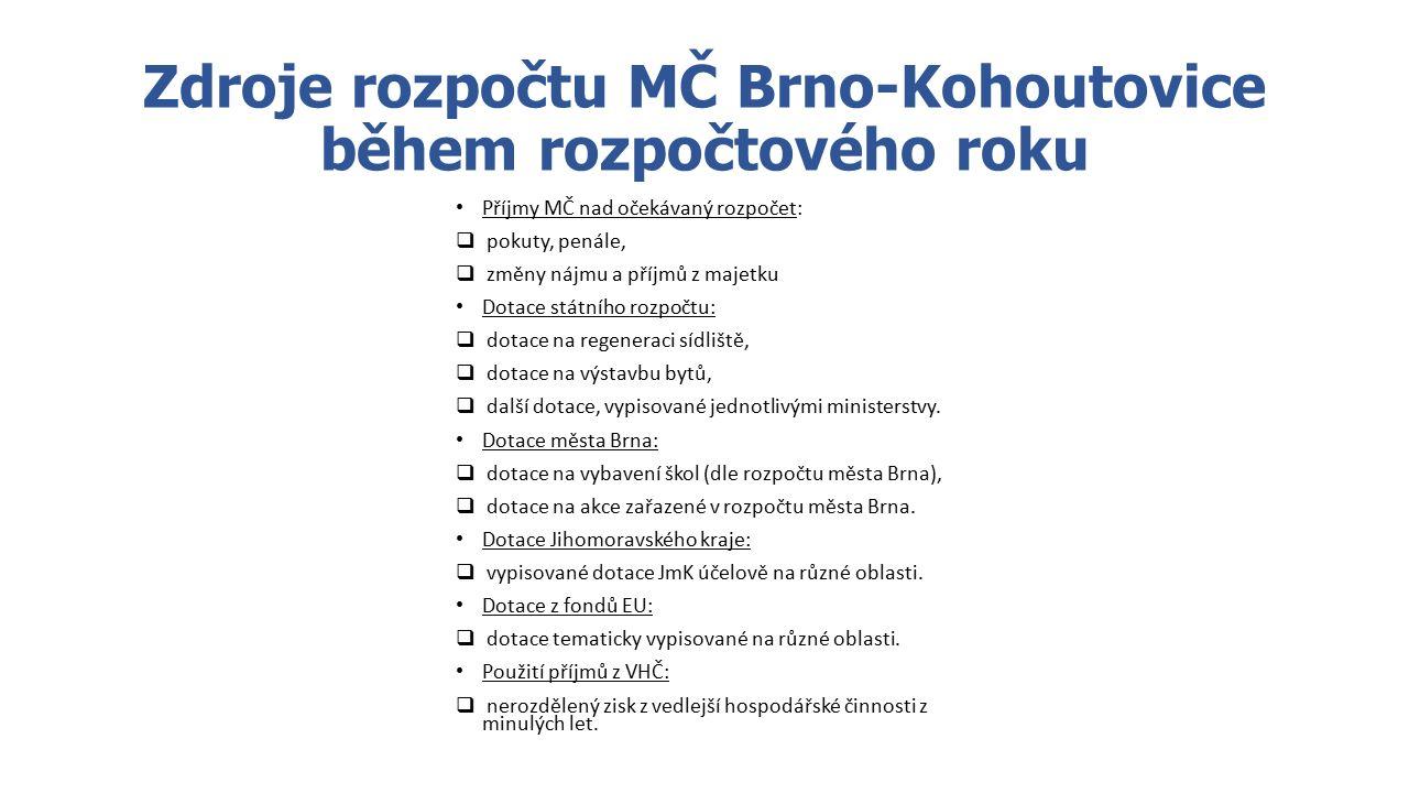 Zdroje rozpočtu MČ Brno-Kohoutovice během rozpočtového roku Příjmy MČ nad očekávaný rozpočet:  pokuty, penále,  změny nájmu a příjmů z majetku Dotace státního rozpočtu:  dotace na regeneraci sídliště,  dotace na výstavbu bytů,  další dotace, vypisované jednotlivými ministerstvy.
