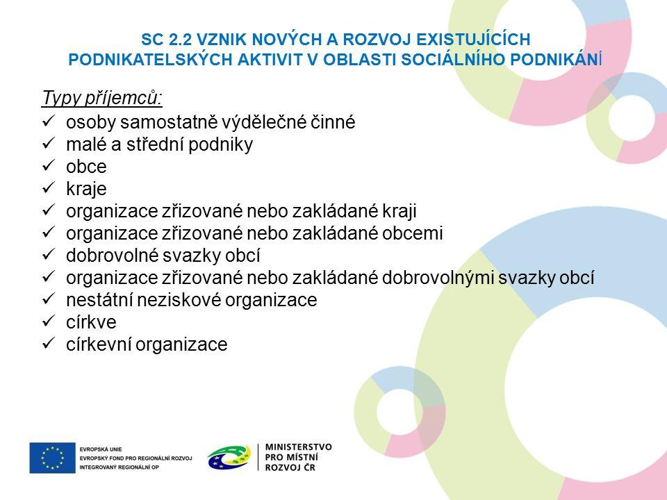 SC 2.2 VZNIK NOVÝCH A ROZVOJ EXISTUJÍCÍCH PODNIKATELSKÝCH AKTIVIT V OBLASTI SOCIÁLNÍHO PODNIKÁNÍ Typy příjemců: osoby samostatně výdělečné činné malé a střední podniky obce kraje organizace zřizované nebo zakládané kraji organizace zřizované nebo zakládané obcemi dobrovolné svazky obcí organizace zřizované nebo zakládané dobrovolnými svazky obcí nestátní neziskové organizace církve církevní organizace