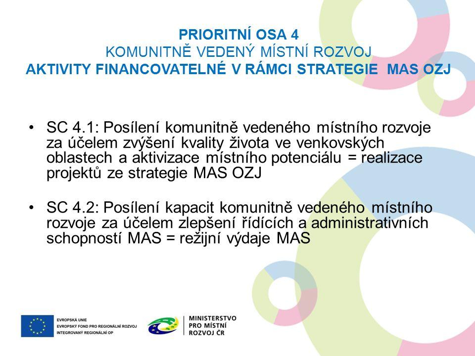 PRIORITNÍ OSA 4 KOMUNITNĚ VEDENÝ MÍSTNÍ ROZVOJ AKTIVITY FINANCOVATELNÉ V RÁMCI STRATEGIE MAS OZJ SC 4.1: Posílení komunitně vedeného místního rozvoje za účelem zvýšení kvality života ve venkovských oblastech a aktivizace místního potenciálu = realizace projektů ze strategie MAS OZJ SC 4.2: Posílení kapacit komunitně vedeného místního rozvoje za účelem zlepšení řídících a administrativních schopností MAS = režijní výdaje MAS