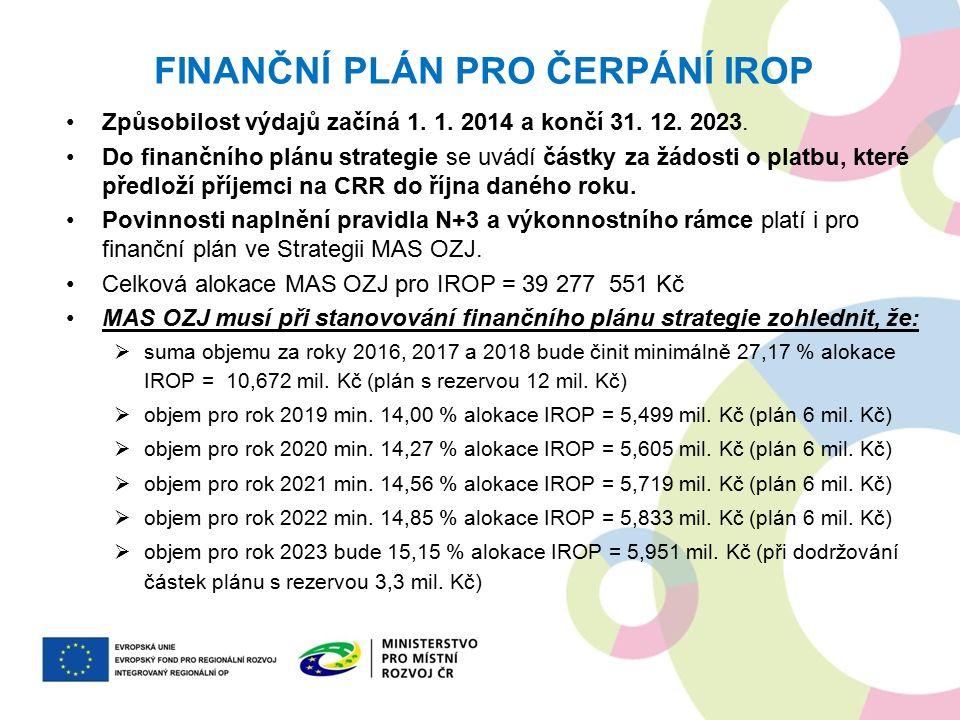 Způsobilost výdajů začíná 1. 1. 2014 a končí 31. 12. 2023. Do finančního plánu strategie se uvádí částky za žádosti o platbu, které předloží příjemci