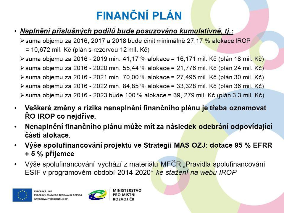 Naplnění příslušných podílů bude posuzováno kumulativně, tj.:  suma objemu za 2016, 2017 a 2018 bude činit minimálně 27,17 % alokace IROP = 10,672 mil.