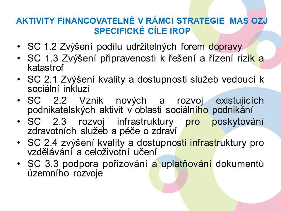 AKTIVITY FINANCOVATELNÉ V RÁMCI STRATEGIE MAS OZJ SPECIFICKÉ CÍLE IROP SC 1.2 Zvýšení podílu udržitelných forem dopravy SC 1.3 Zvýšení připravenosti k řešení a řízení rizik a katastrof SC 2.1 Zvýšení kvality a dostupnosti služeb vedoucí k sociální inkluzi SC 2.2 Vznik nových a rozvoj existujících podnikatelských aktivit v oblasti sociálního podnikání SC 2.3 rozvoj infrastruktury pro poskytování zdravotních služeb a péče o zdraví SC 2.4 zvýšení kvality a dostupnosti infrastruktury pro vzdělávání a celoživotní učení SC 3.3 podpora pořizování a uplatňování dokumentů územního rozvoje