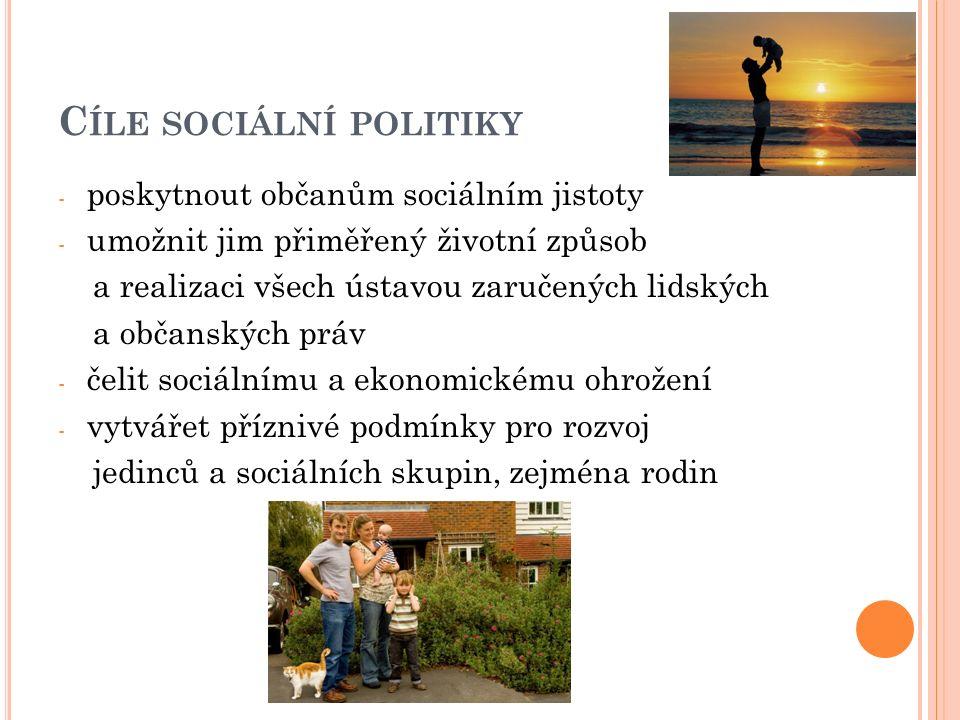 C ÍLE SOCIÁLNÍ POLITIKY - poskytnout občanům sociálním jistoty - umožnit jim přiměřený životní způsob a realizaci všech ústavou zaručených lidských a