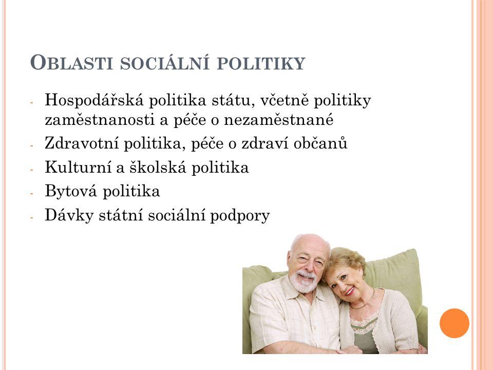 O BLASTI SOCIÁLNÍ POLITIKY - Hospodářská politika státu, včetně politiky zaměstnanosti a péče o nezaměstnané - Zdravotní politika, péče o zdraví občanů - Kulturní a školská politika - Bytová politika - Dávky státní sociální podpory