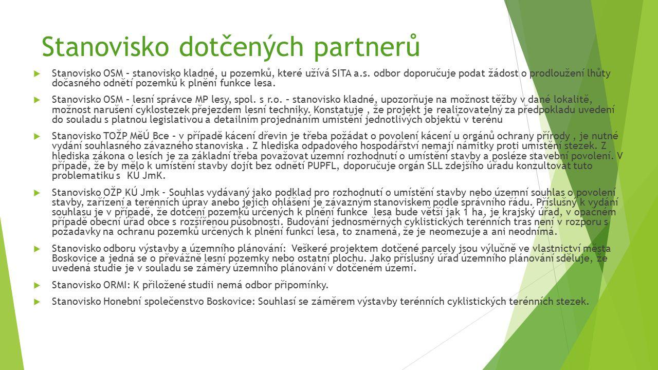 Stanovisko dotčených partnerů  Stanovisko OSM – stanovisko kladné, u pozemků, které užívá SITA a.s. odbor doporučuje podat žádost o prodloužení lhůty