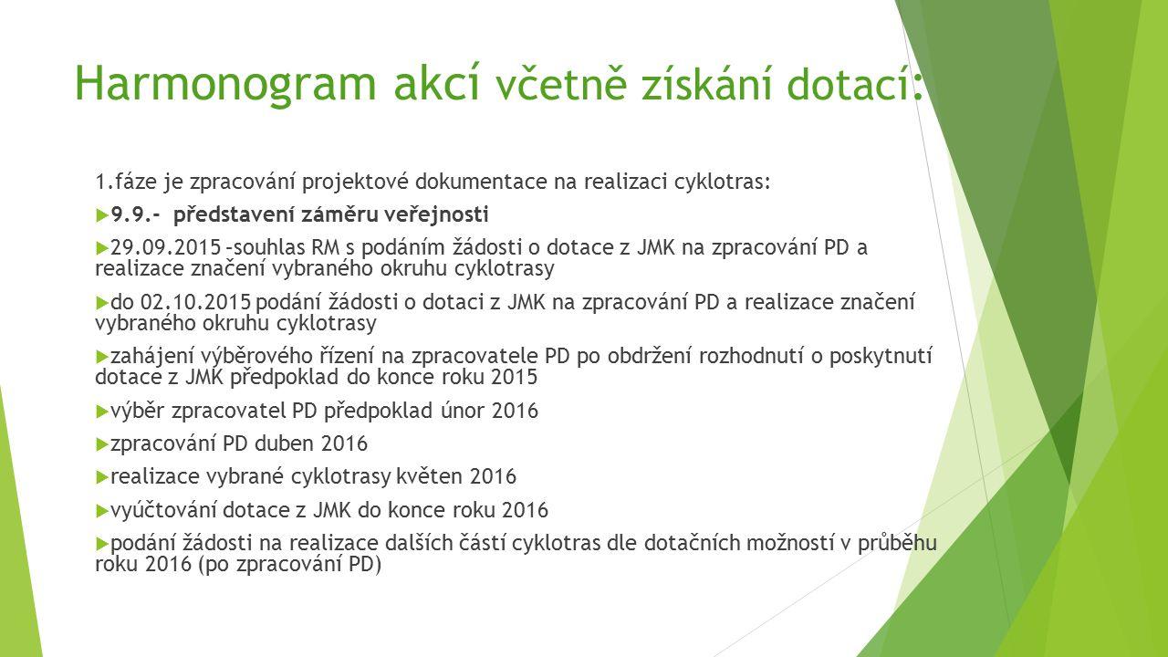 Harmonogram akcí včetně získání dotací : 1.fáze je zpracování projektové dokumentace na realizaci cyklotras:  9.9.- představení záměru veřejnosti  29.09.2015 –souhlas RM s podáním žádosti o dotace z JMK na zpracování PD a realizace značení vybraného okruhu cyklotrasy  do 02.10.2015 podání žádosti o dotaci z JMK na zpracování PD a realizace značení vybraného okruhu cyklotrasy  zahájení výběrového řízení na zpracovatele PD po obdržení rozhodnutí o poskytnutí dotace z JMK předpoklad do konce roku 2015  výběr zpracovatel PD předpoklad únor 2016  zpracování PD duben 2016  realizace vybrané cyklotrasy květen 2016  vyúčtování dotace z JMK do konce roku 2016  podání žádosti na realizace dalších částí cyklotras dle dotačních možností v průběhu roku 2016 (po zpracování PD)