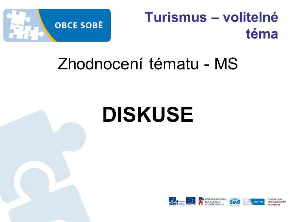 Turismus – volitelné téma Zhodnocení tématu - MS DISKUSE