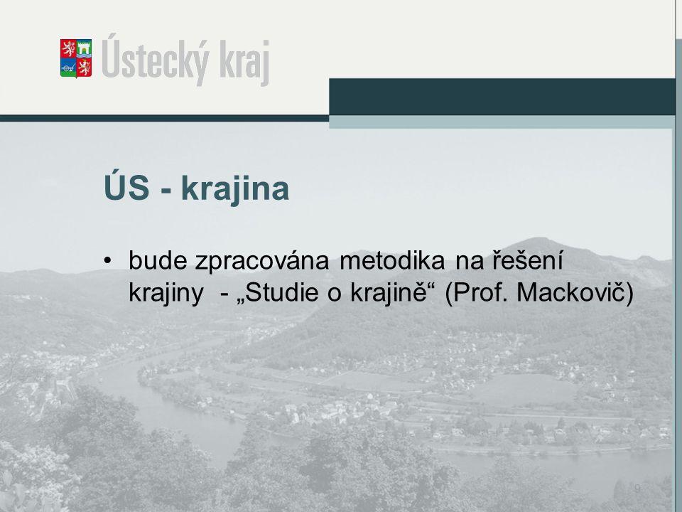 """ÚS - krajina bude zpracována metodika na řešení krajiny - """"Studie o krajině (Prof. Mackovič) 9"""
