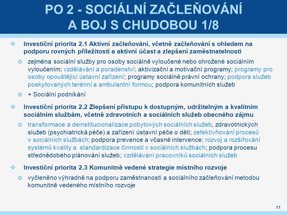 PO 2 - SOCIÁLNÍ ZAČLEŇOVÁNÍ A BOJ S CHUDOBOU 1/8  Investiční priorita 2.1 Aktivní začleňování, včetně začleňování s ohledem na podporu rovných příležitostí a aktivní účast a zlepšení zaměstnatelnosti zejména sociální služby pro osoby sociálně vyloučené nebo ohrožené sociálním vyloučením; vzdělávání a poradenství; aktivizační a motivační programy; programy pro osoby opouštějící ústavní zařízení; programy sociálně právní ochrany; podpora služeb poskytovaných terénní a ambulantní formou; podpora komunitních služeb + Sociální podnikání  Investiční priorita 2.2 Zlepšení přístupu k dostupným, udržitelným a kvalitním sociálním službám, včetně zdravotních a sociálních služeb obecného zájmu transformace a deinstitucionalizace pobytových sociálních služeb, zdravotnických služeb (psychiatrická péče) a zařízení ústavní péče o děti; zefektivňování procesů v sociálních službách; podpora prevence a včasné intervence; rozvoj a rozšiřování systémů kvality a standardizace činností v sociálních službách; podpora procesu střednědobého plánování služeb; vzdělávání pracovníků sociálních služeb  Investiční priorita 2.3 Komunitně vedené strategie místního rozvoje vyčleněno výhradně na podporu zaměstnanosti a sociálního začleňování metodou komunitně vedeného místního rozvoje 11