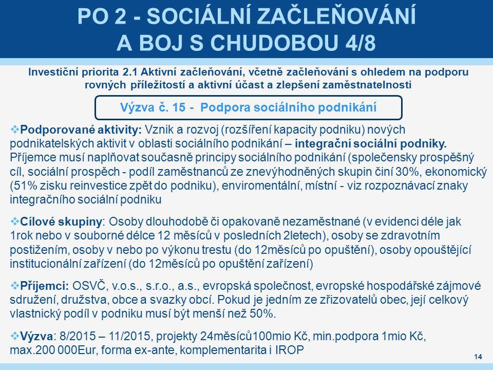 PO 2 - SOCIÁLNÍ ZAČLEŇOVÁNÍ A BOJ S CHUDOBOU 4/8 Investiční priorita 2.1 Aktivní začleňování, včetně začleňování s ohledem na podporu rovných příležitostí a aktivní účast a zlepšení zaměstnatelnosti Výzva č.