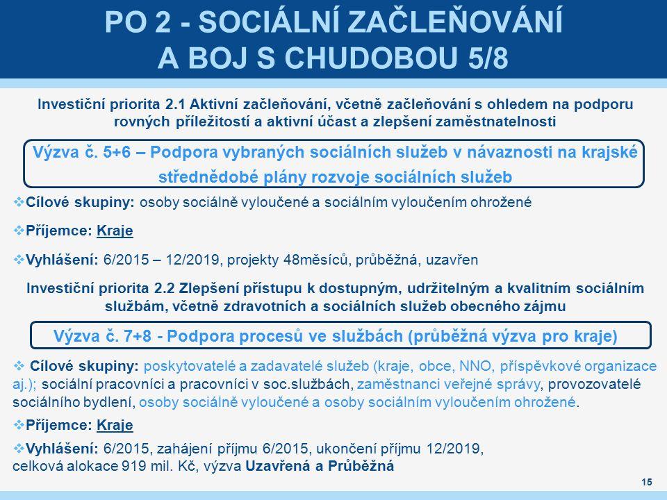 PO 2 - SOCIÁLNÍ ZAČLEŇOVÁNÍ A BOJ S CHUDOBOU 5/8 Investiční priorita 2.1 Aktivní začleňování, včetně začleňování s ohledem na podporu rovných příležitostí a aktivní účast a zlepšení zaměstnatelnosti Výzva č.