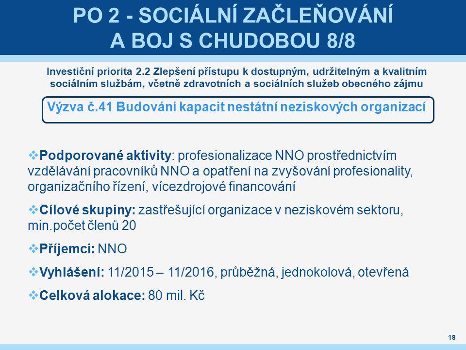 PO 2 - SOCIÁLNÍ ZAČLEŇOVÁNÍ A BOJ S CHUDOBOU 8/8 Investiční priorita 2.2 Zlepšení přístupu k dostupným, udržitelným a kvalitním sociálním službám, včetně zdravotních a sociálních služeb obecného zájmu Výzva č.41 Budování kapacit nestátní neziskových organizací  Podporované aktivity: profesionalizace NNO prostřednictvím vzdělávání pracovníků NNO a opatření na zvyšování profesionality, organizačního řízení, vícezdrojové financování  Cílové skupiny: zastřešující organizace v neziskovém sektoru, min.počet členů 20  Příjemci: NNO  Vyhlášení: 11/2015 – 11/2016, průběžná, jednokolová, otevřená  Celková alokace: 80 mil.