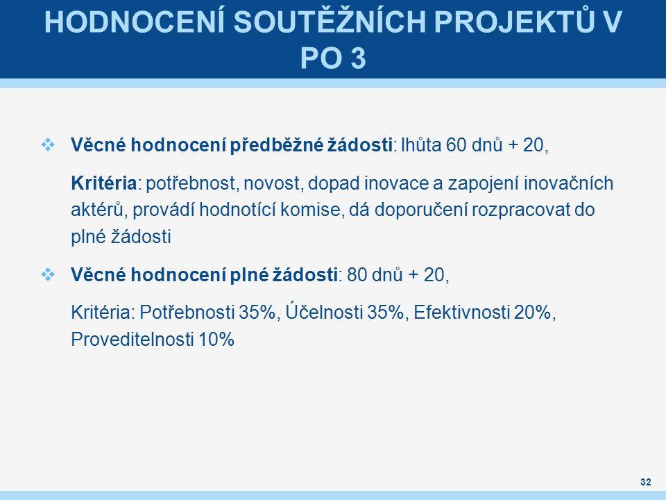 HODNOCENÍ SOUTĚŽNÍCH PROJEKTŮ V PO 3  Věcné hodnocení předběžné žádosti: lhůta 60 dnů + 20, Kritéria: potřebnost, novost, dopad inovace a zapojení inovačních aktérů, provádí hodnotící komise, dá doporučení rozpracovat do plné žádosti  Věcné hodnocení plné žádosti: 80 dnů + 20, Kritéria: Potřebnosti 35%, Účelnosti 35%, Efektivnosti 20%, Proveditelnosti 10% 32
