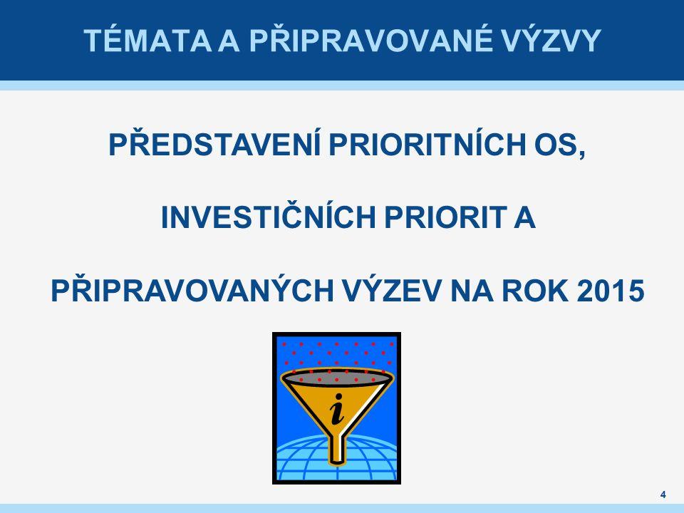 PO 4 – EFEKTIVNÍ VEŘEJNÁ SPRÁVA 1/2  Investiční priorita 4.1 Investice do institucionální kapacity a výkonnosti veřejné správy a veřejných služeb na vnitrostátní, regionální a místní úrovni za účelem reforem, zlepšování právní úpravy a řádné správy Dokončení plošného procesního modelování agend; zkvalitnění strategického a projektového řízení; podpora snižování administrativní a regulační zátěže; zlepšení komunikace a zvyšování důvěry mezi veřejnou správou a občany; optimalizace výkonu veřejné správy v území; racionalizace soudních řízení; nastavení procesů dosahování kvality a jejího řízení; realizace specifických vzdělávacích a výcvikových programů, zavádění a rozvoj moderních metod řízení ve veřejné správě, profesionalizace státní služby Projekty zde mají vycházet ze Strategického rámce rozvoje veřejné správy 2014-2020 Cíl: optimalizace procesů a profesionalizace lidských zdrojů ve VS 25