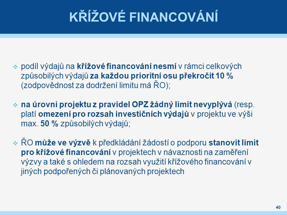 KŘÍŽOVÉ FINANCOVÁNÍ  podíl výdajů na křížové financování nesmí v rámci celkových způsobilých výdajů za každou prioritní osu překročit 10 % (zodpovědnost za dodržení limitu má ŘO);  na úrovni projektu z pravidel OPZ žádný limit nevyplývá (resp.