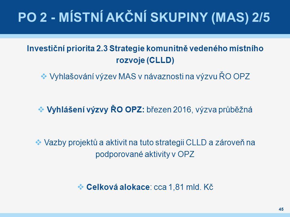 PO 2 - MÍSTNÍ AKČNÍ SKUPINY (MAS) 2/5 Investiční priorita 2.3 Strategie komunitně vedeného místního rozvoje (CLLD)  Vyhlašování výzev MAS v návaznosti na výzvu ŘO OPZ  Vyhlášení výzvy ŘO OPZ: březen 2016, výzva průběžná  Vazby projektů a aktivit na tuto strategii CLLD a zároveň na podporované aktivity v OPZ  Celková alokace: cca 1,81 mld.