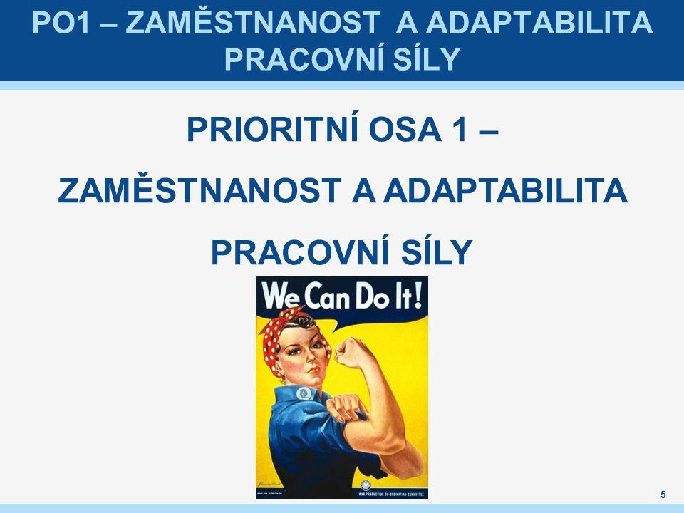 PO 2 - SOCIÁLNÍ ZAČLEŇOVÁNÍ A BOJ S CHUDOBOU 6/8 Investiční priorita 2.2 Zlepšení přístupu k dostupným, udržitelným a kvalitním sociálním službám, včetně zdravotních a sociálních služeb obecného zájmu Výzva č.